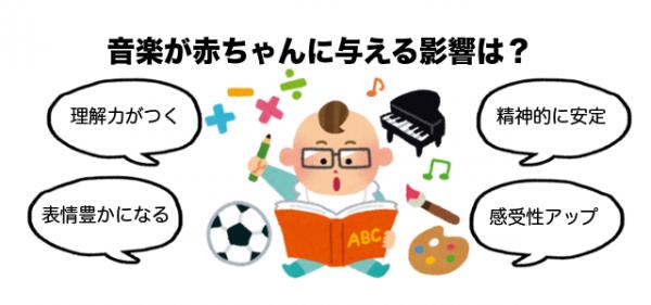 音楽の赤ちゃんへの影響