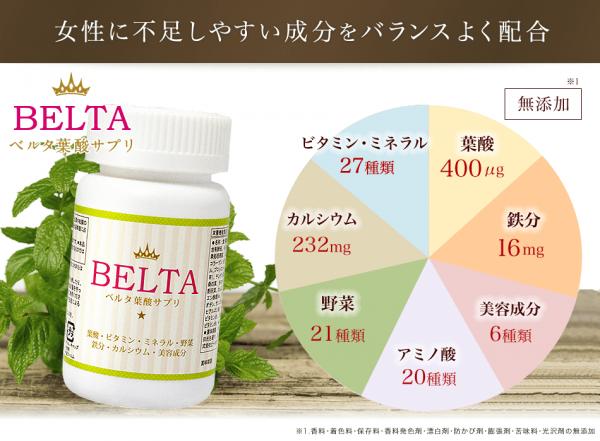 ベルタ葉酸サプリ口コミ評判